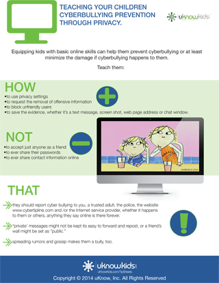 Teaching Your Children Cyberbullying Prevention Through Privacy