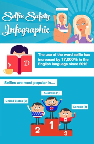 selfie_info