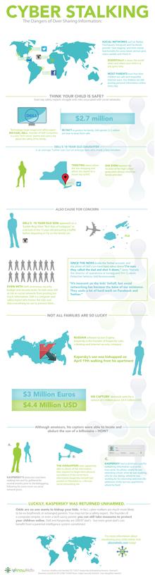 cyber stalking infographic uknowkids 2 220x816