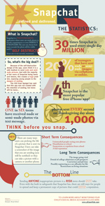 Snapchat Infograph