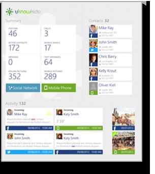 social network monitoring