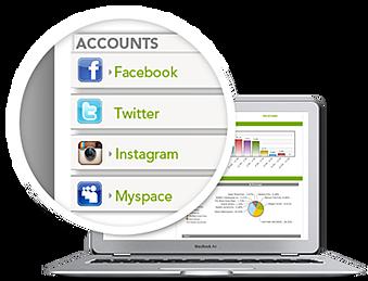 uKnowKids Social Network Monitoring